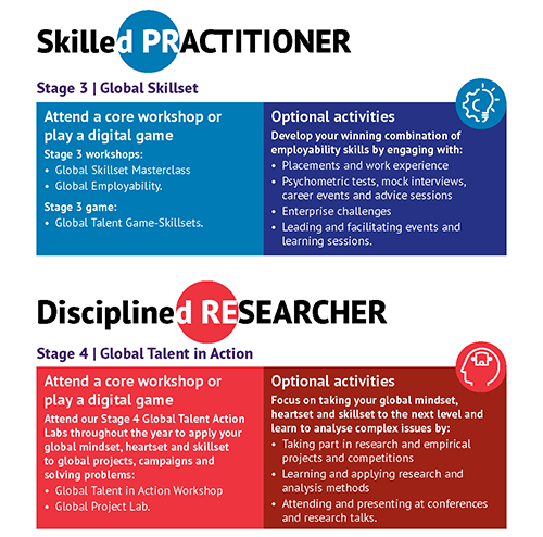 Activities-SP-DR.png