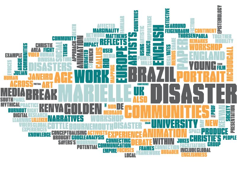 A word cloud from the day