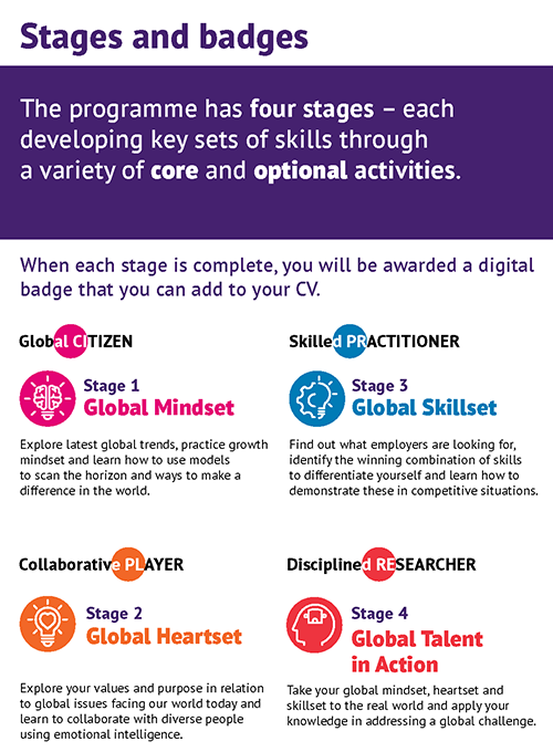 Stages-and-badges.png