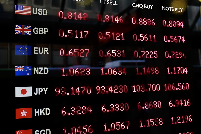 The value of the pound – the threat to the UK's GDP