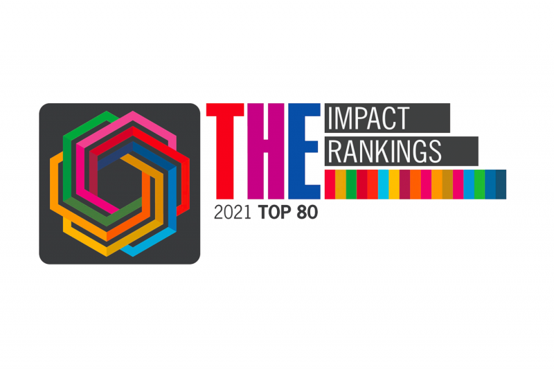 Times Higher Education Impact Rankings 2021 Top 80 logo