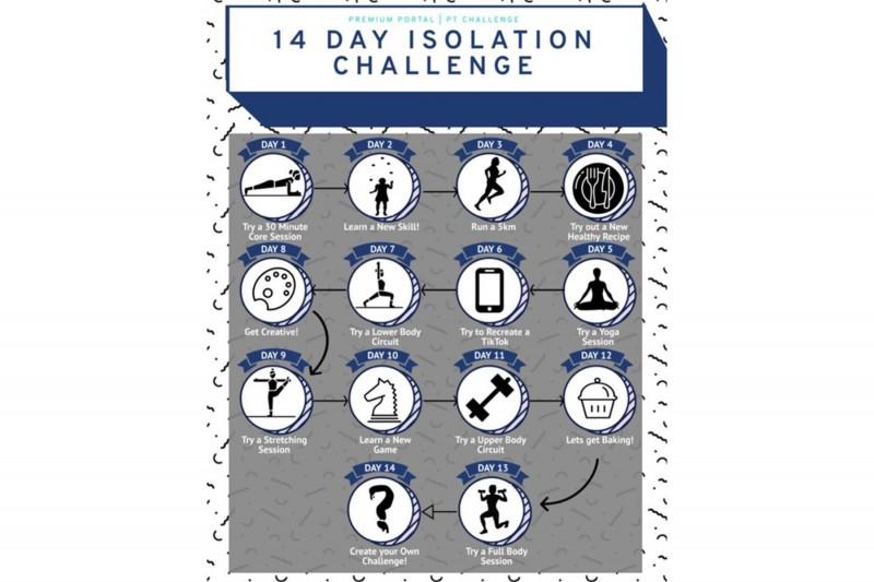 14-day Isolation Challenge