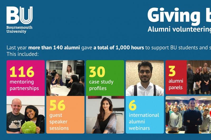 Alumni volunteering tops 1,000 hours