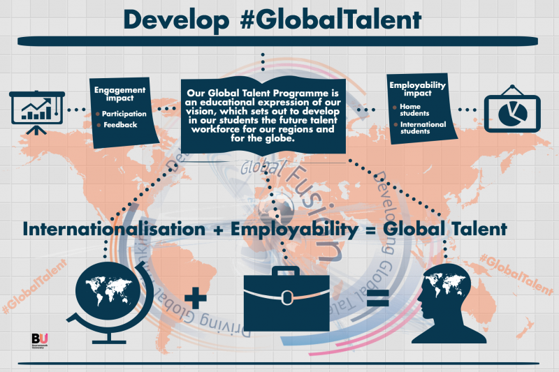 Develop global talent