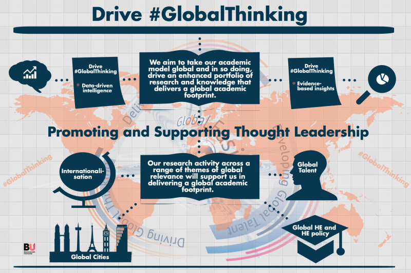 Drive global thinking
