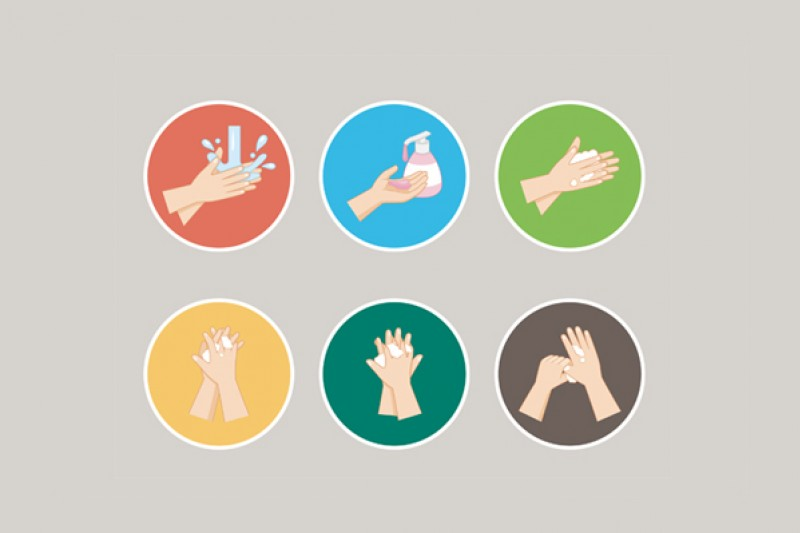 Icons representing the different stages of hand washing