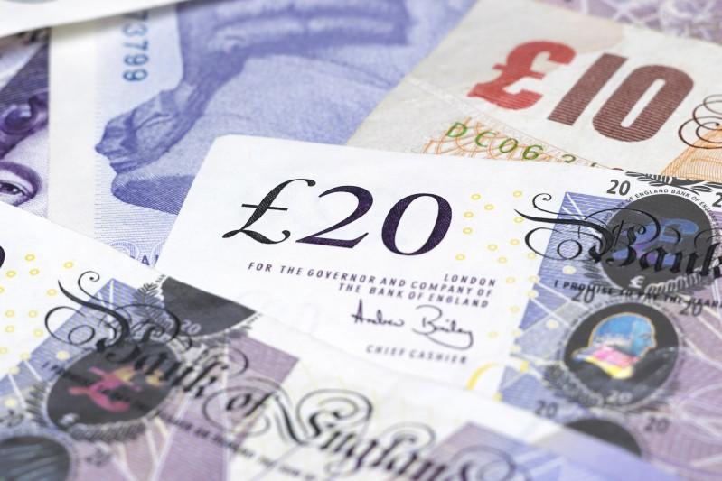 money pounds funding