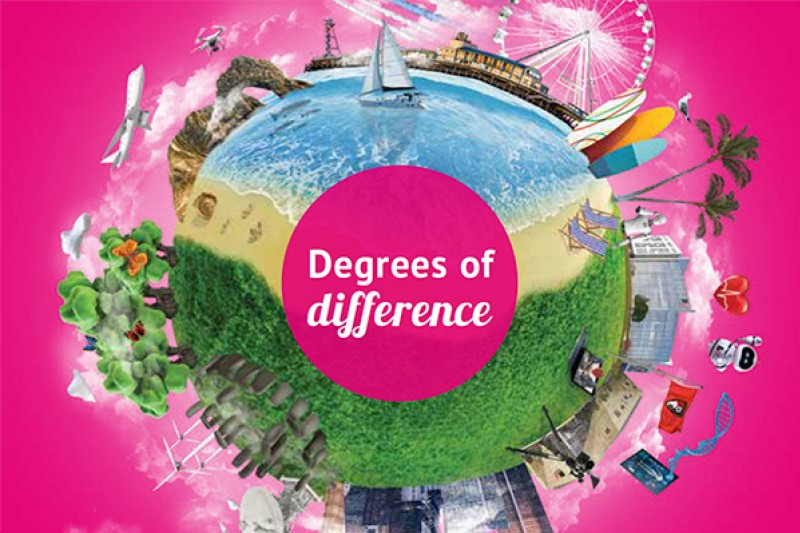A section of the cover of the undergraduate prospectus, featuring various elements of life in Bournemouth around a globe