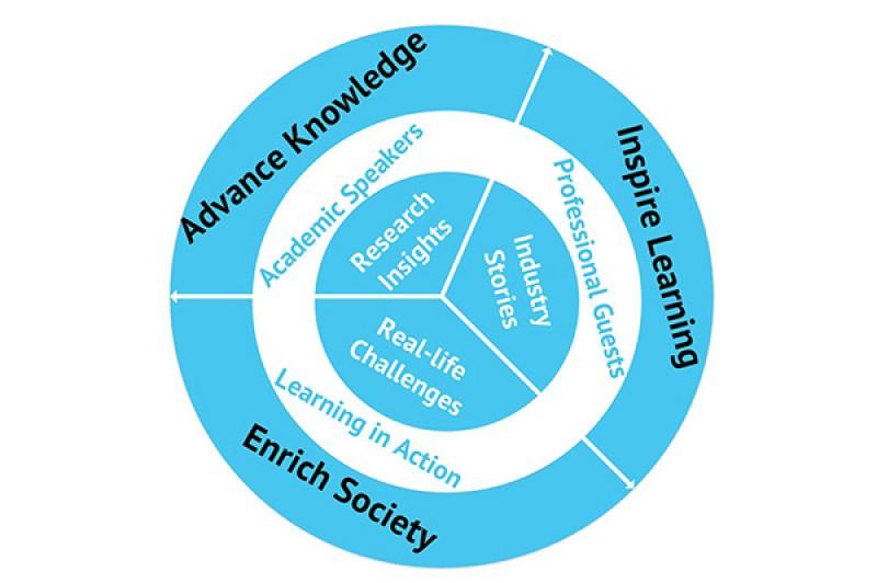 GTP Fusion Workshop diagram
