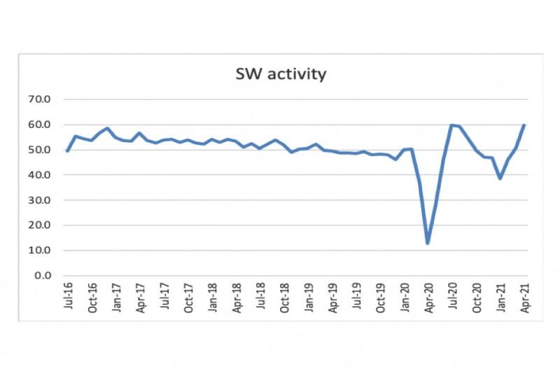 Nigel Jump blog 19 chart