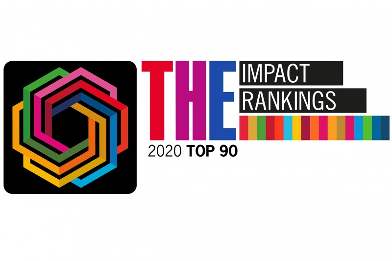 THE Impact Rankings 2020 summary image